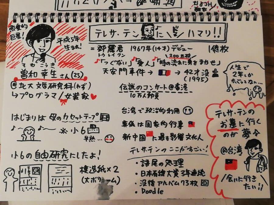 曽和幸生(そわこうき)さんの「テレサ・テンにドハマリ」のグラフィックレコーディング(木村あゆみさん)