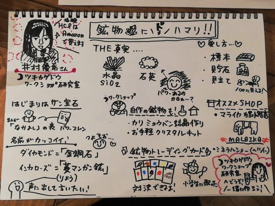 井村優希さんの「鉱物にドハマリ」のグラフィックレコーディング(木村あゆみさん)