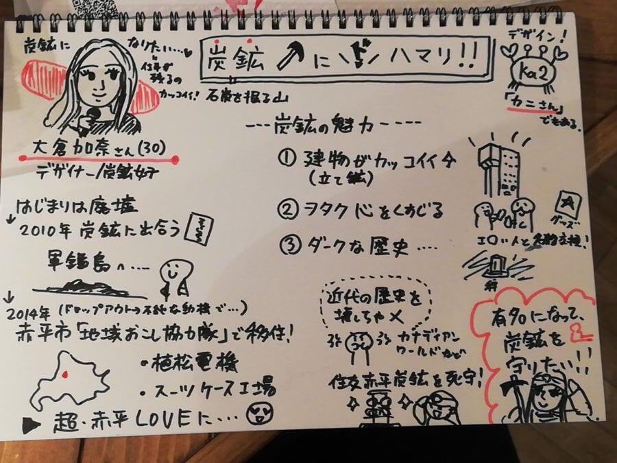 大倉加奈さんの「炭鉱にドハマリ」のグラフィックレコーディング(木村あゆみさん)