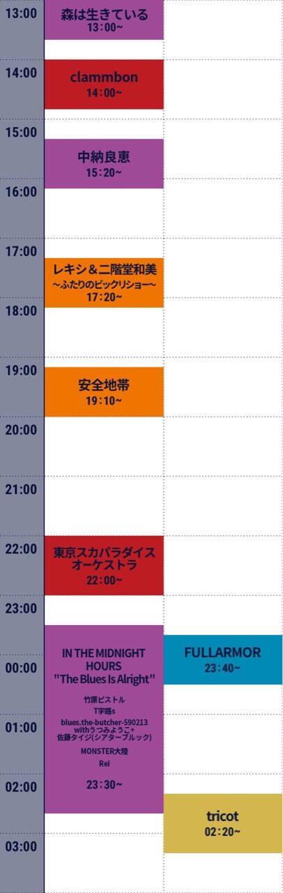 RSR15 2日目タイムテーブル